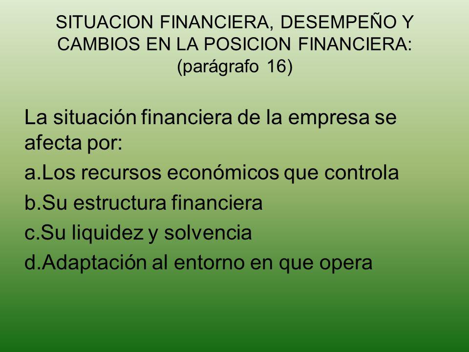 La situación financiera de la empresa se afecta por: