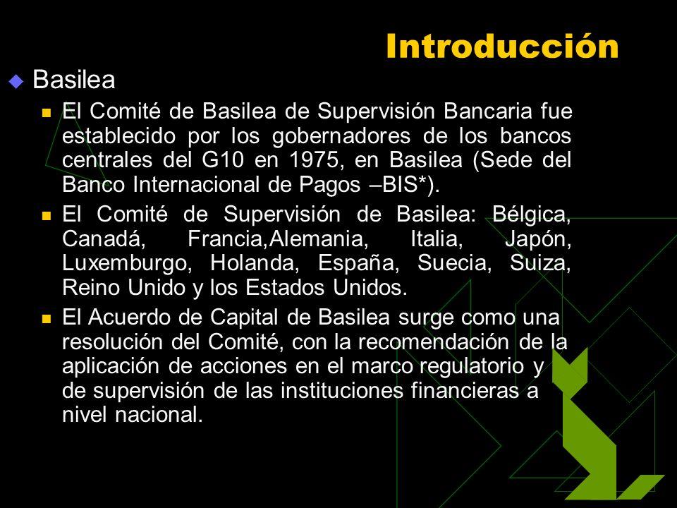 Introducción Basilea.