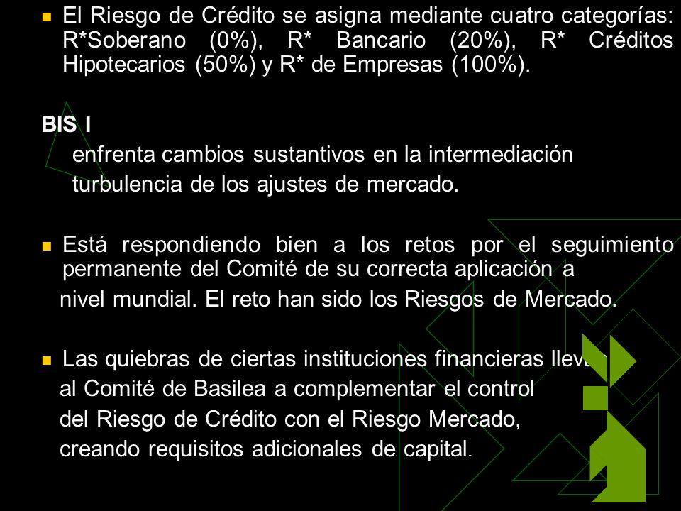 El Riesgo de Crédito se asigna mediante cuatro categorías: R
