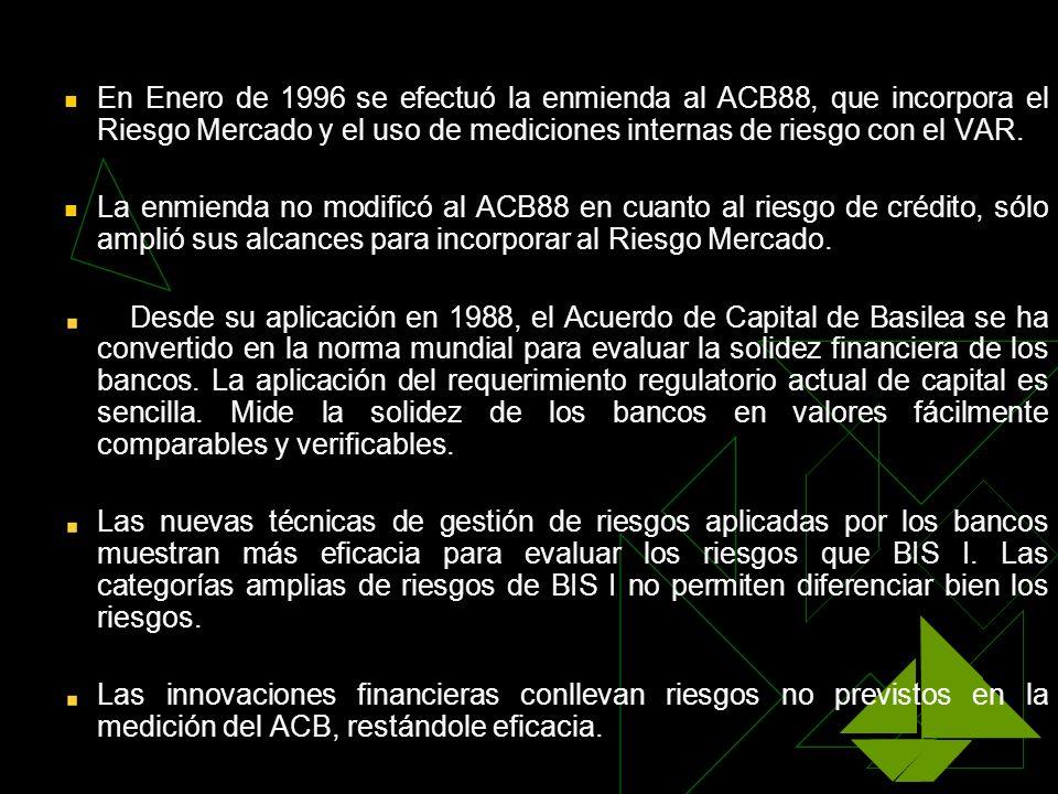 En Enero de 1996 se efectuó la enmienda al ACB88, que incorpora el Riesgo Mercado y el uso de mediciones internas de riesgo con el VAR.