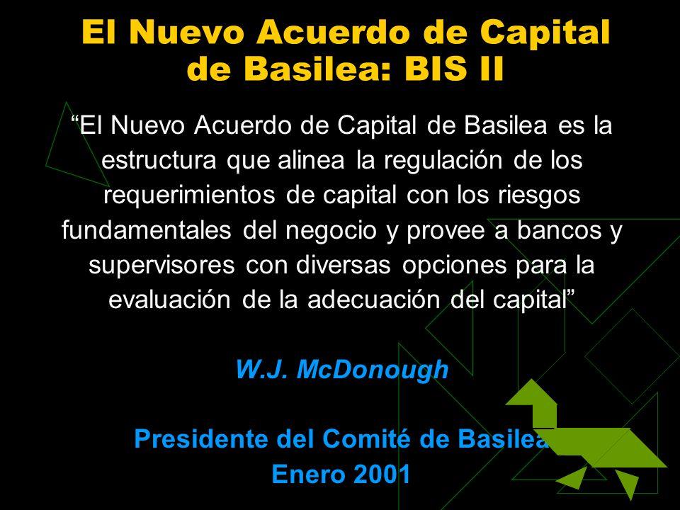 El Nuevo Acuerdo de Capital de Basilea: BIS II