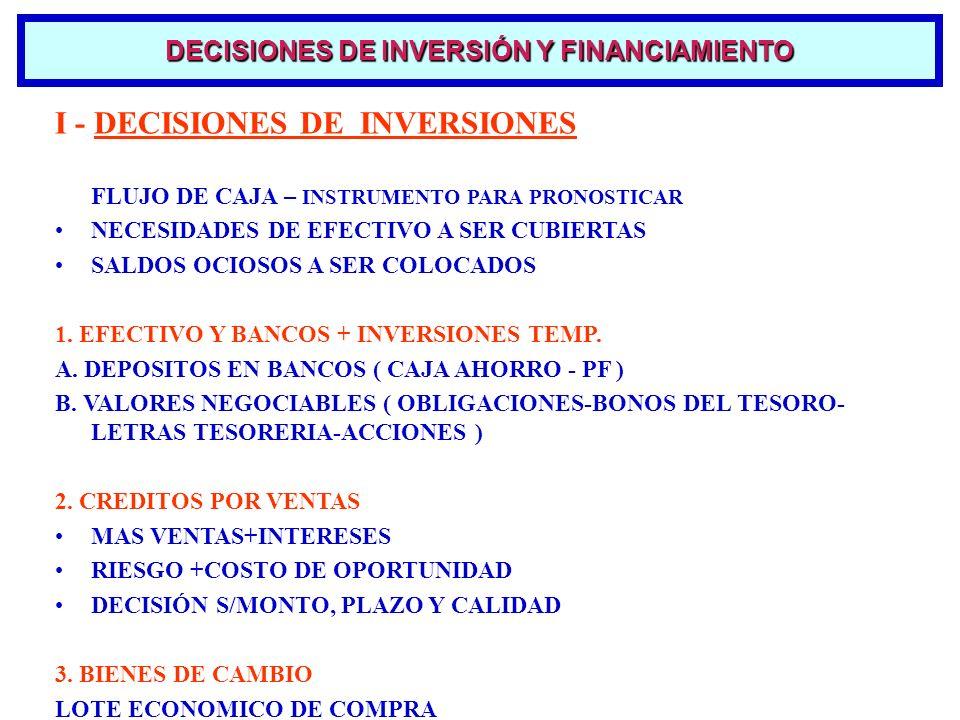 DECISIONES DE INVERSIÓN Y FINANCIAMIENTO