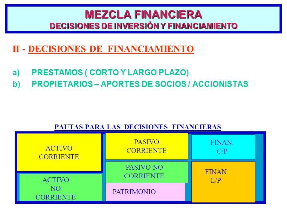 MEZCLA FINANCIERA DECISIONES DE INVERSIÓN Y FINANCIAMIENTO