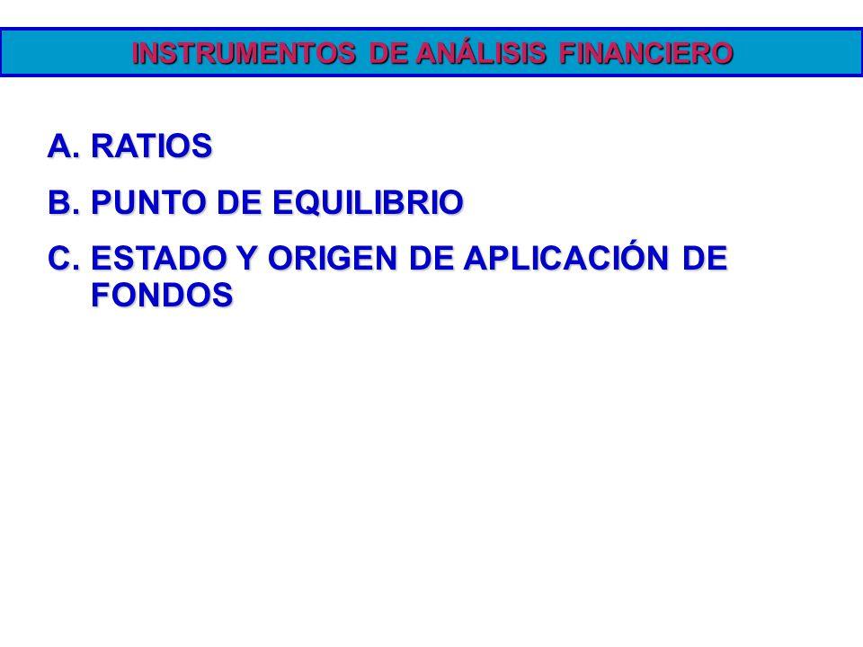 INSTRUMENTOS DE ANÁLISIS FINANCIERO