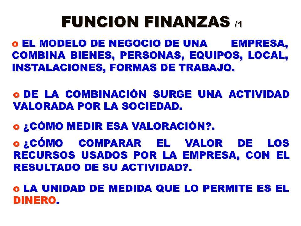 FUNCION FINANZAS /1 EL MODELO DE NEGOCIO DE UNA EMPRESA, COMBINA BIENES, PERSONAS, EQUIPOS, LOCAL, INSTALACIONES, FORMAS DE TRABAJO.