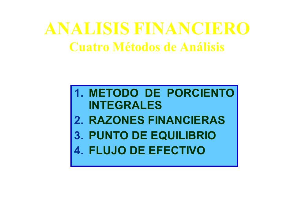 ANALISIS FINANCIERO Cuatro Métodos de Análisis