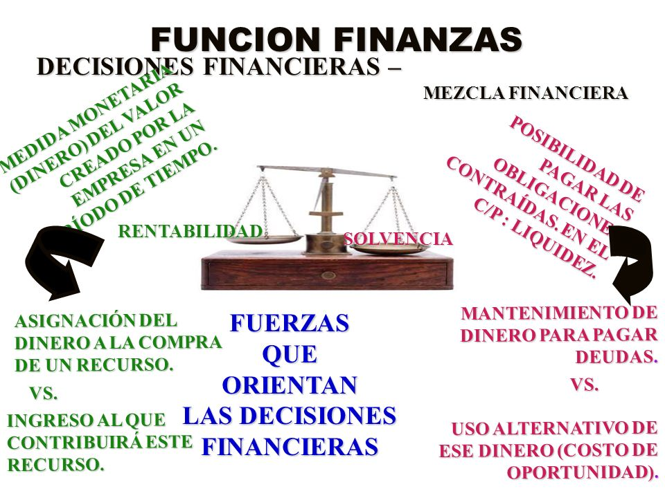FUNCION FINANZAS DECISIONES FINANCIERAS – FUERZAS QUE ORIENTAN