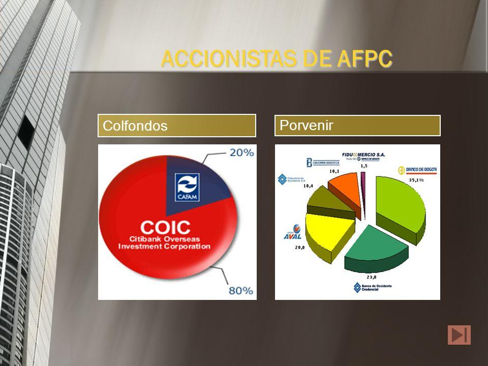 ACCIONISTAS DE AFPC Colfondos Porvenir