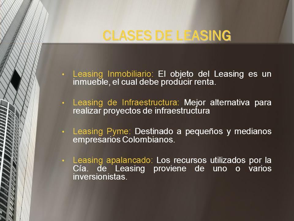 CLASES DE LEASINGLeasing Inmobiliario: El objeto del Leasing es un inmueble, el cual debe producir renta.