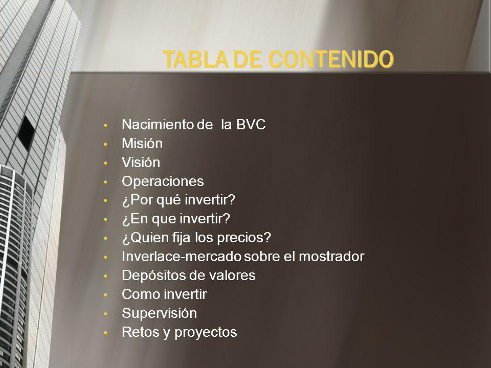 TABLA DE CONTENIDO Nacimiento de la BVC Misión Visión Operaciones