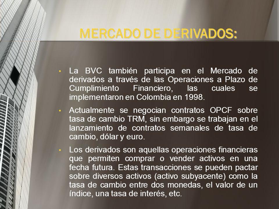 MERCADO DE DERIVADOS: