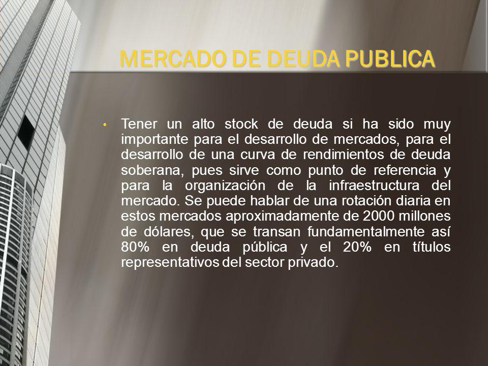 MERCADO DE DEUDA PUBLICA