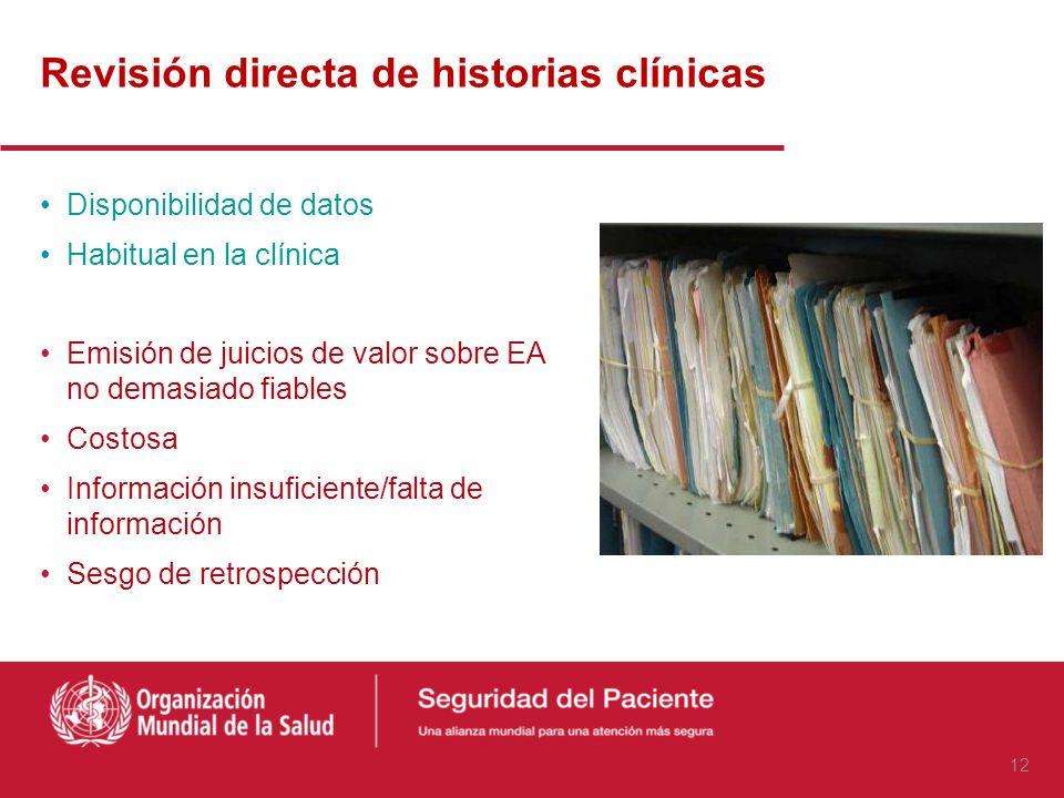 Revisión directa de historias clínicas