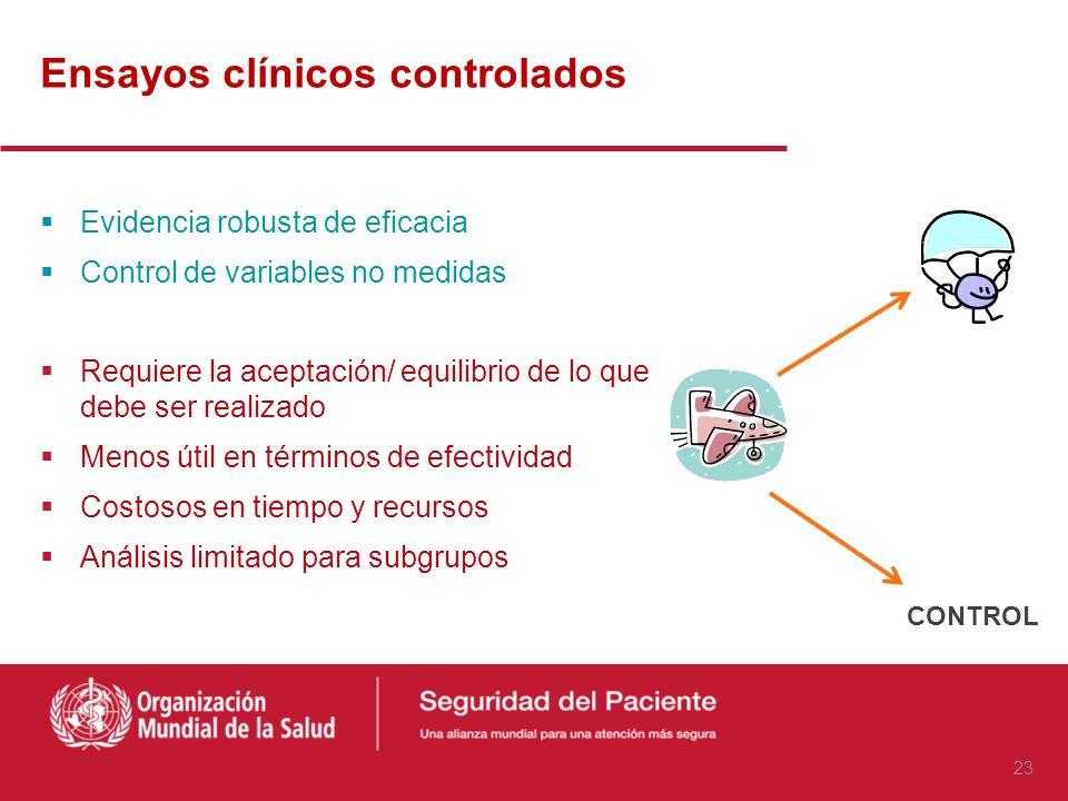Ensayos clínicos controlados