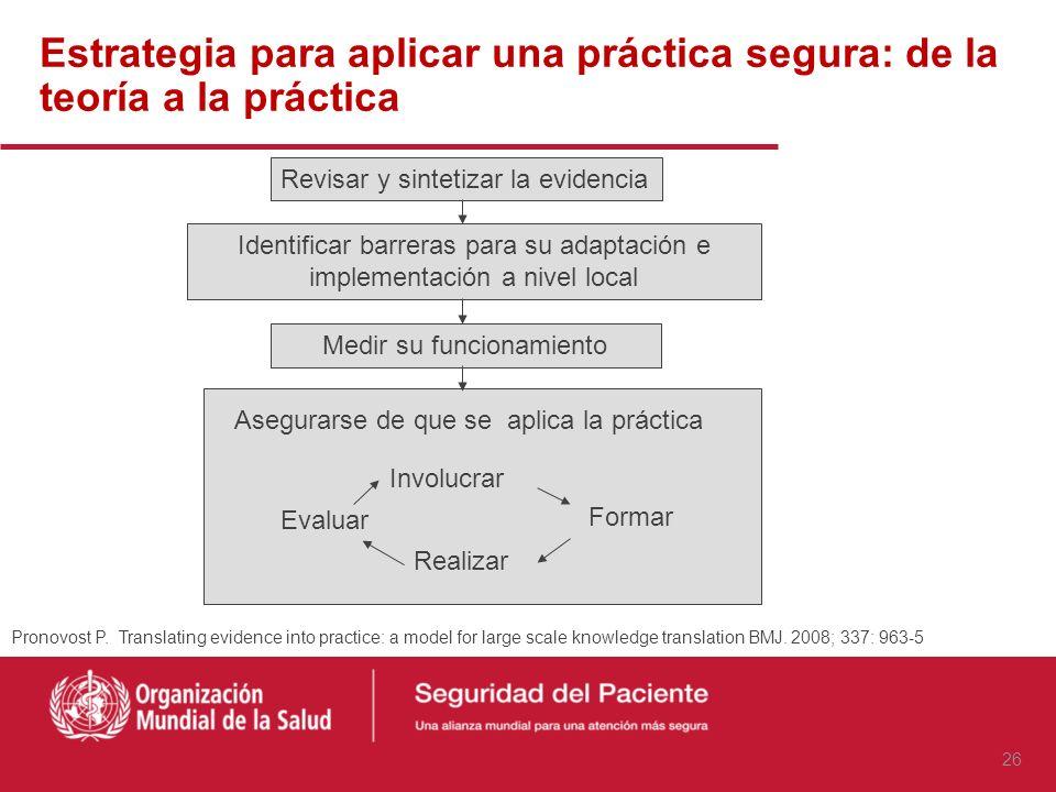 Estrategia para aplicar una práctica segura: de la teoría a la práctica