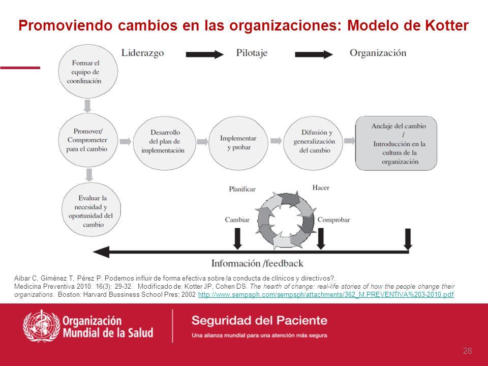 Promoviendo cambios en las organizaciones: Modelo de Kotter