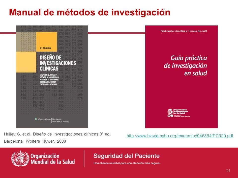 Manual de métodos de investigación