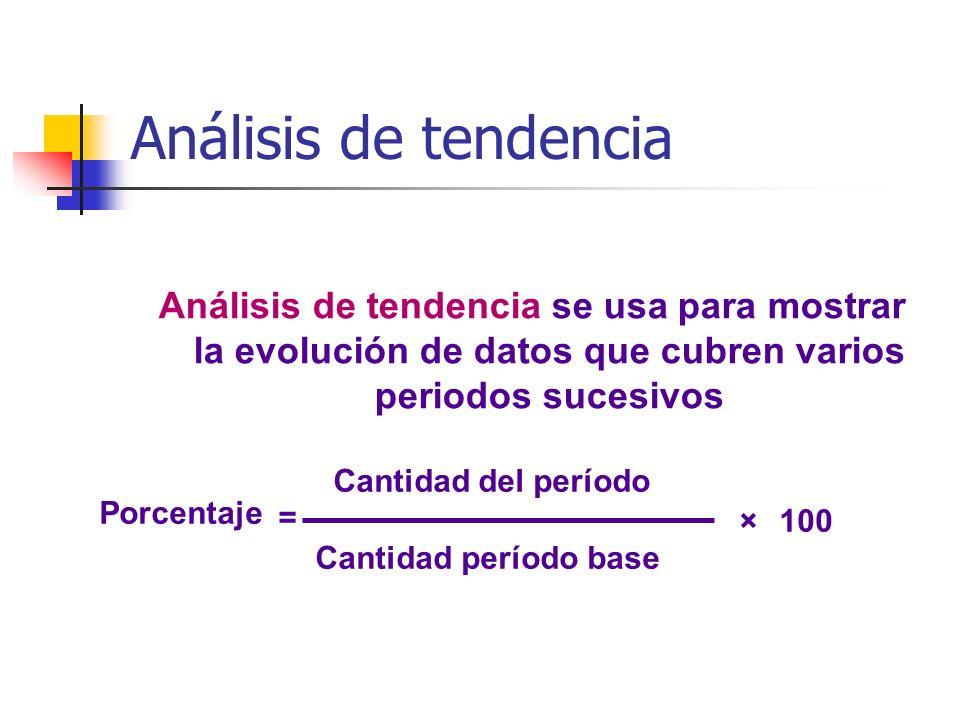 Análisis de tendenciaAnálisis de tendencia se usa para mostrar la evolución de datos que cubren varios periodos sucesivos.