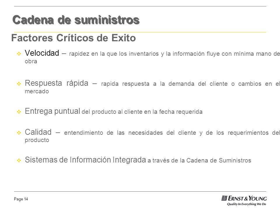 Cadena de suministros Factores Críticos de Exito