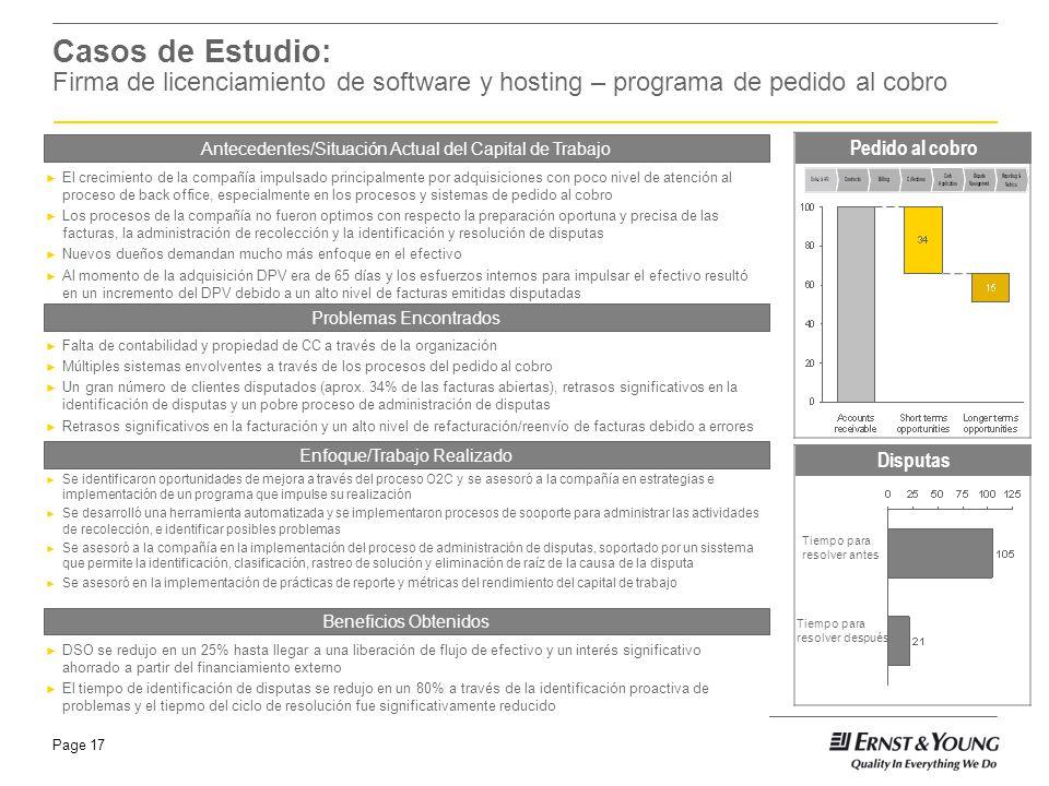 Casos de Estudio: Firma de licenciamiento de software y hosting – programa de pedido al cobro