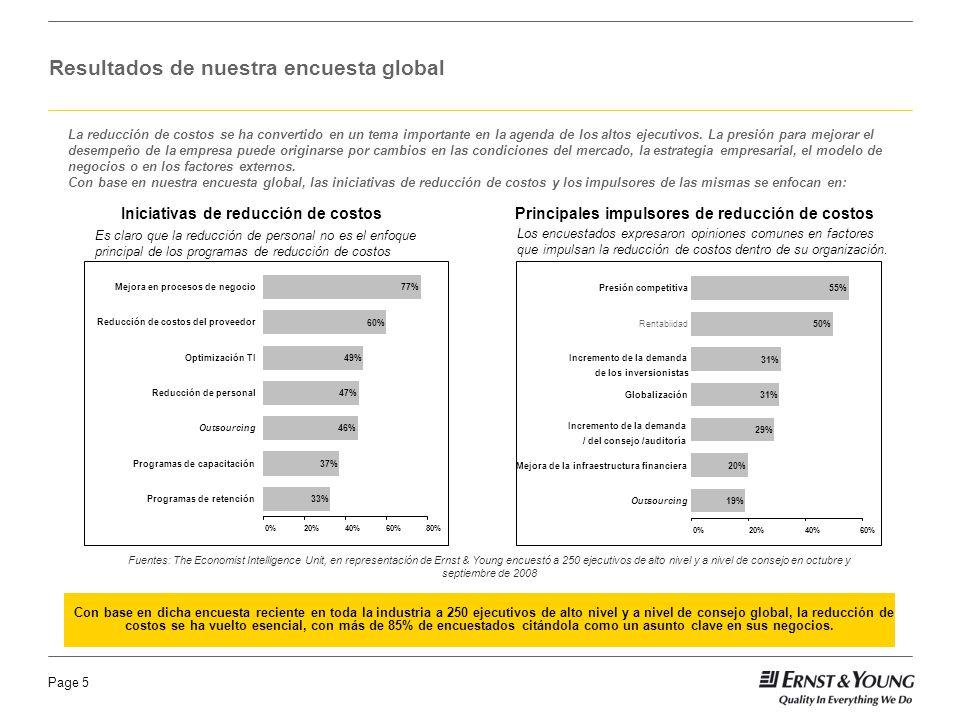 Resultados de nuestra encuesta global