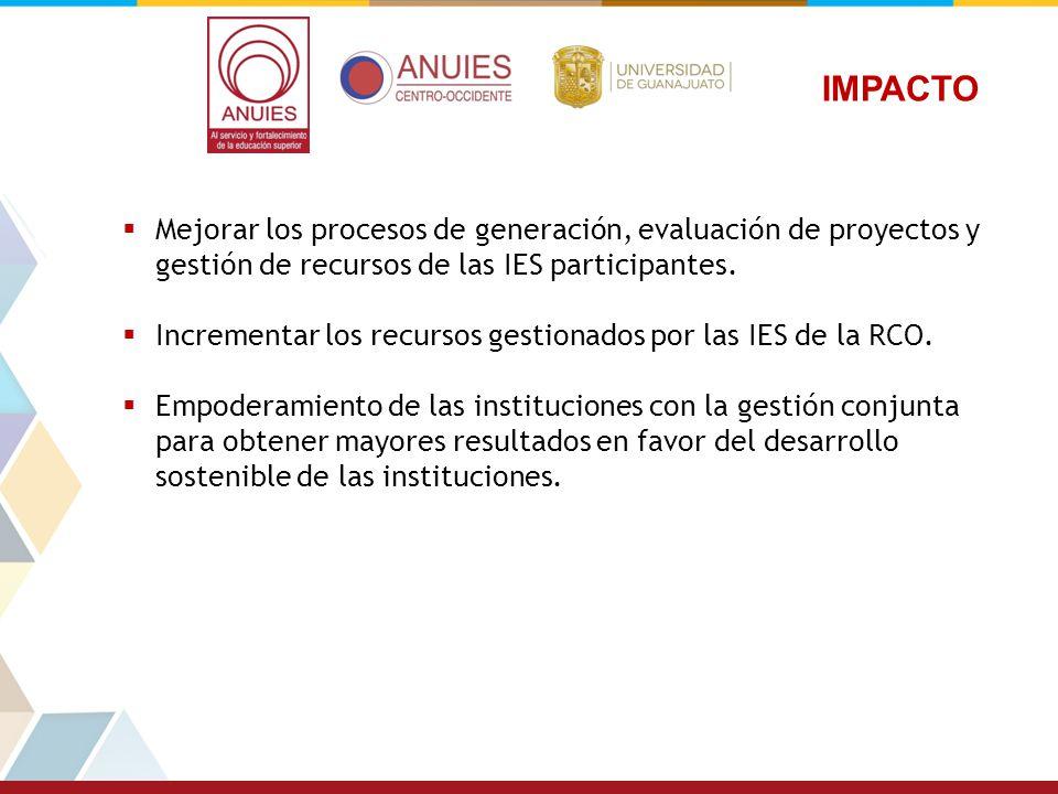 IMPACTO Mejorar los procesos de generación, evaluación de proyectos y gestión de recursos de las IES participantes.