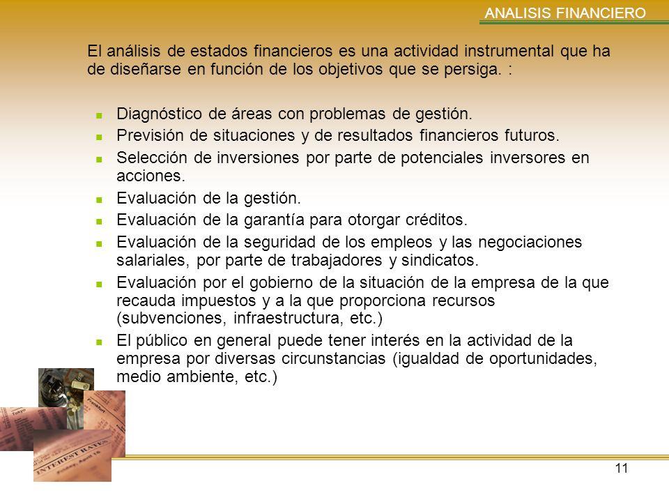 Diagnóstico de áreas con problemas de gestión.