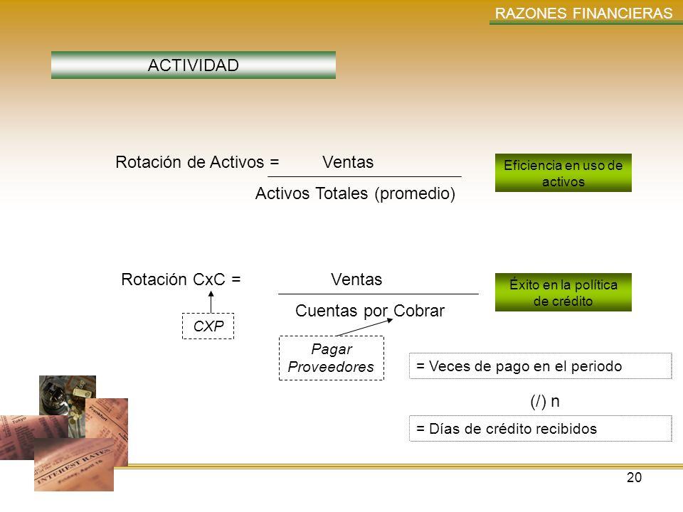 Rotación de Activos = Ventas Activos Totales (promedio)