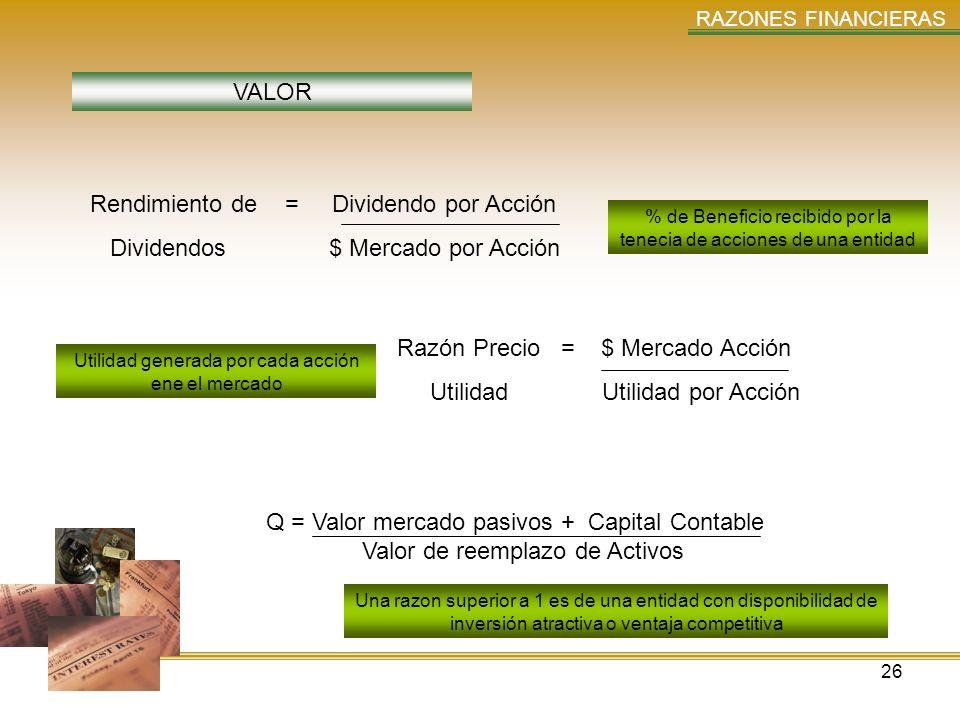 Rendimiento de = Dividendo por Acción Dividendos $ Mercado por Acción