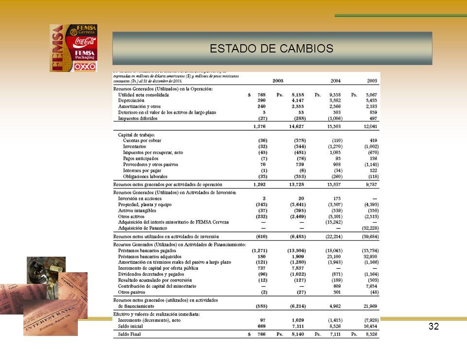 ESTADO DE CAMBIOS