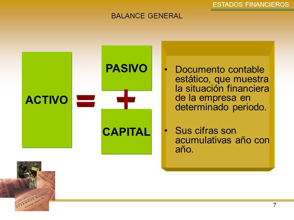 ESTADOS FINANCIEROSBALANCE GENERAL. Documento contable estático, que muestra la situación financiera de la empresa en determinado periodo.
