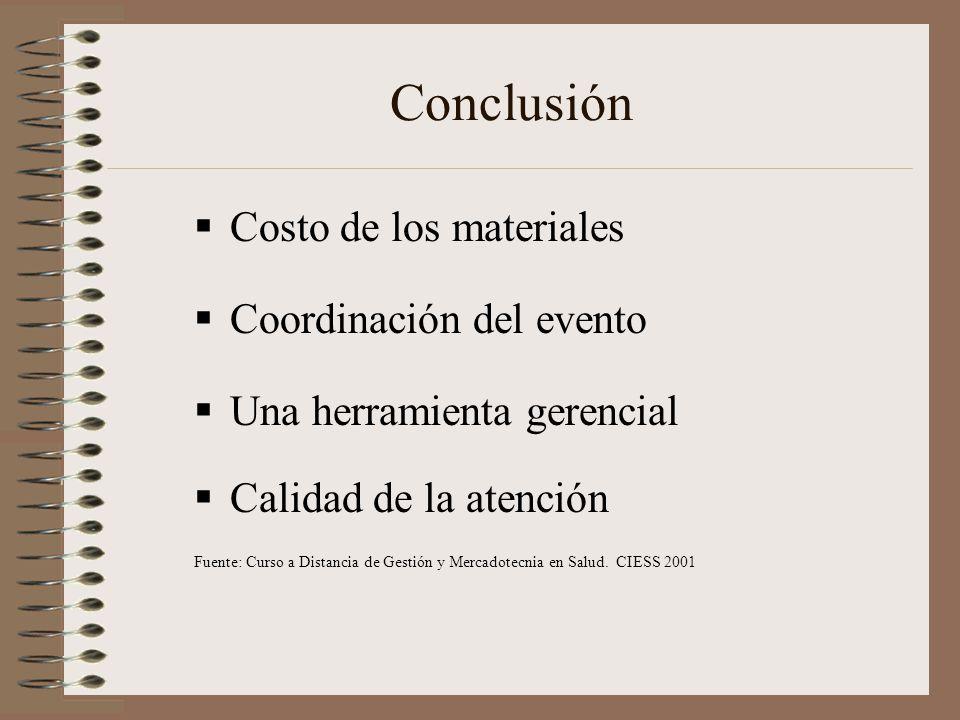 Conclusión Costo de los materiales Coordinación del evento
