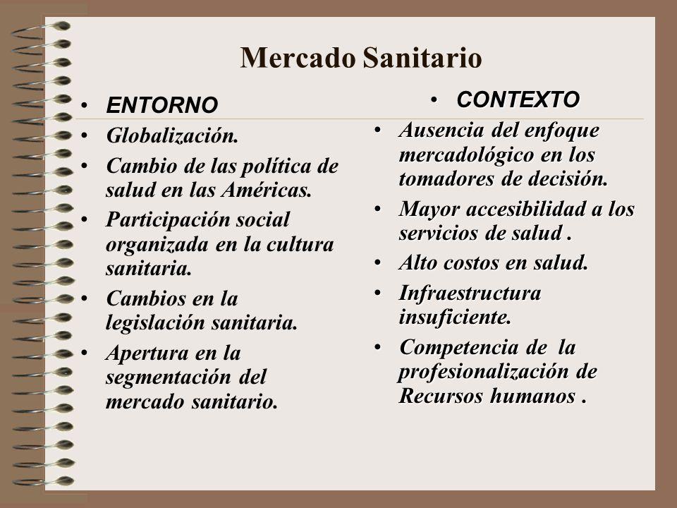 Mercado Sanitario CONTEXTO ENTORNO