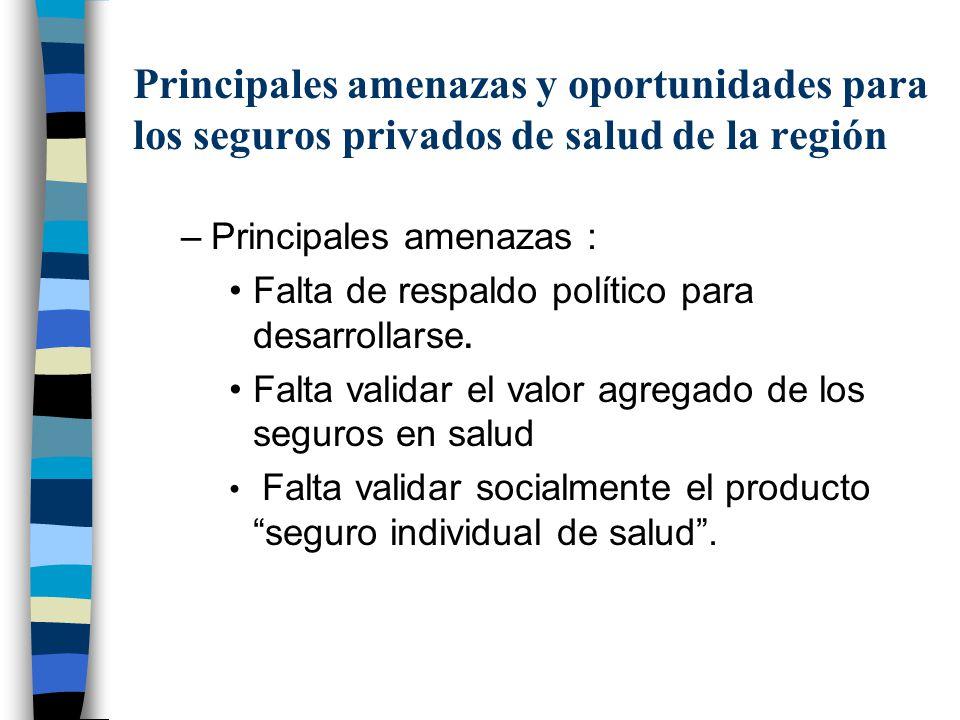 Principales amenazas y oportunidades para los seguros privados de salud de la región