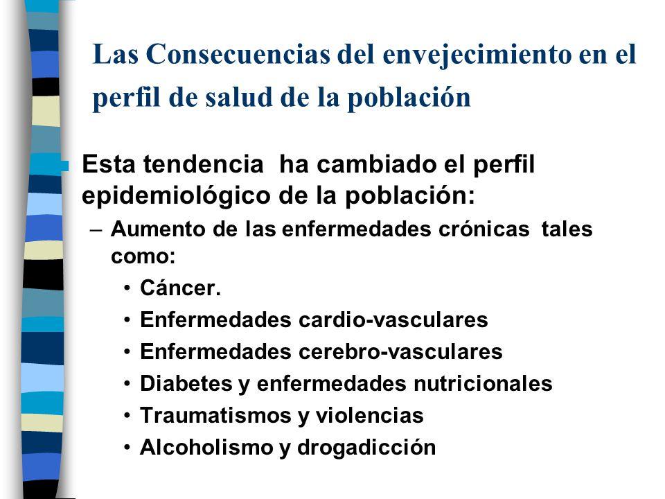 Las Consecuencias del envejecimiento en el perfil de salud de la población