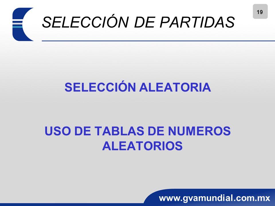 USO DE TABLAS DE NUMEROS ALEATORIOS