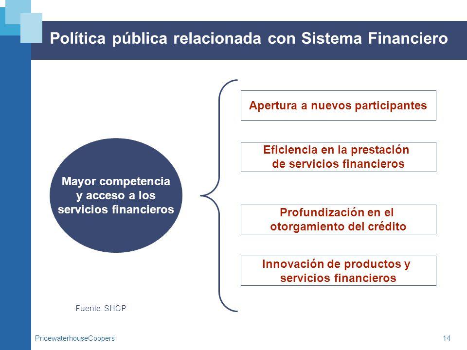 Política pública relacionada con Sistema Financiero