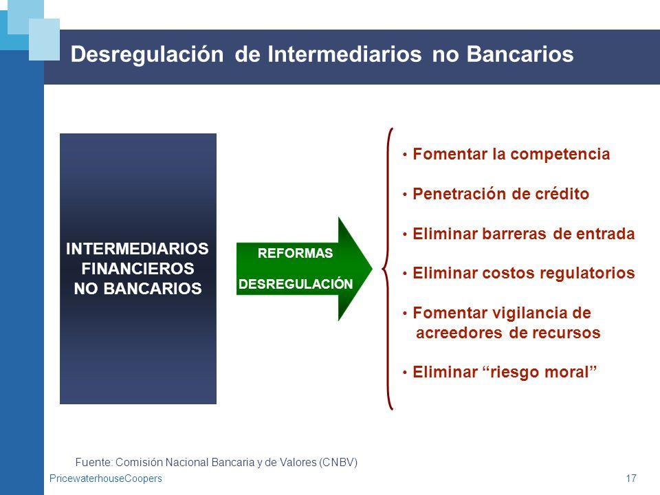 Desregulación de Intermediarios no Bancarios