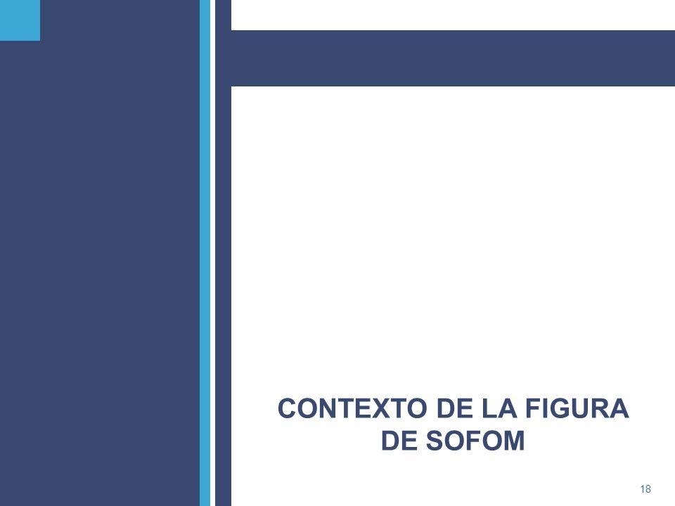 CONTEXTO DE LA FIGURA DE SOFOM