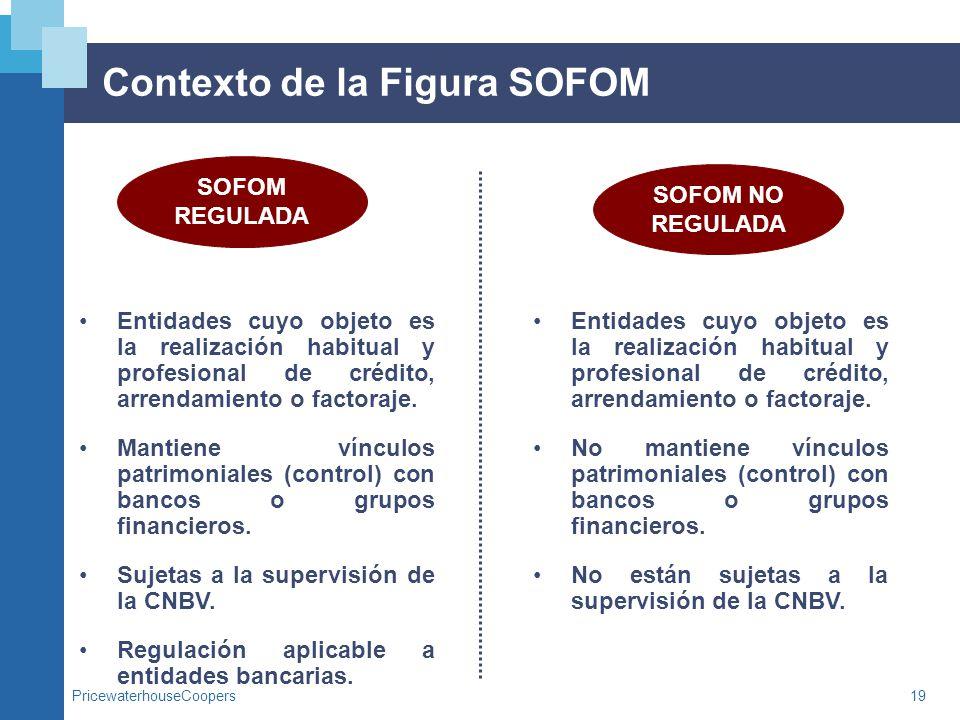 Contexto de la Figura SOFOM