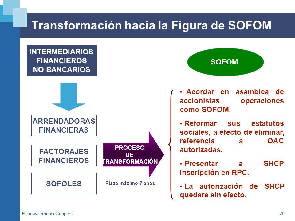 Transformación hacia la Figura de SOFOM
