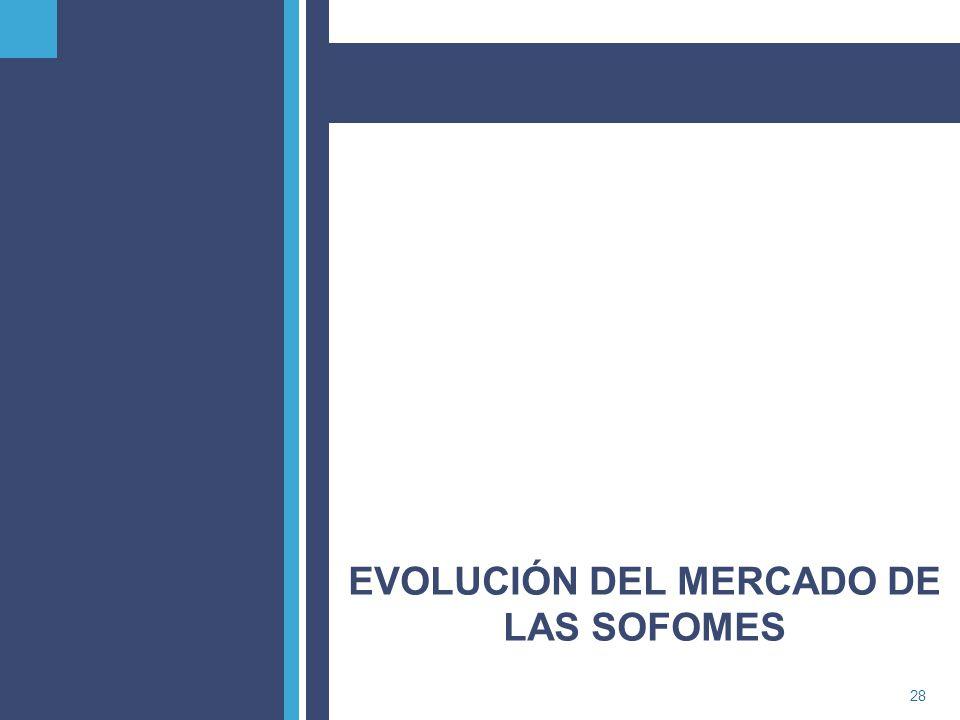 EVOLUCIÓN DEL MERCADO DE LAS SOFOMES