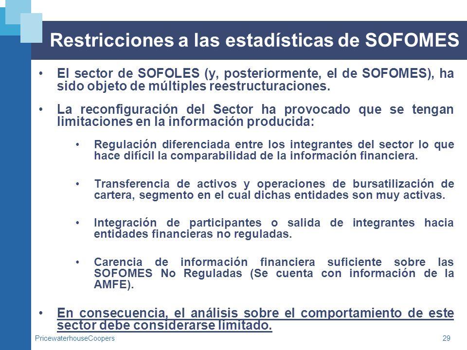 Restricciones a las estadísticas de SOFOMES