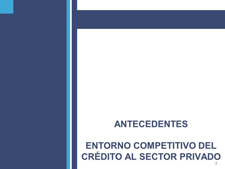 ANTECEDENTES ENTORNO COMPETITIVO DEL CRÉDITO AL SECTOR PRIVADO