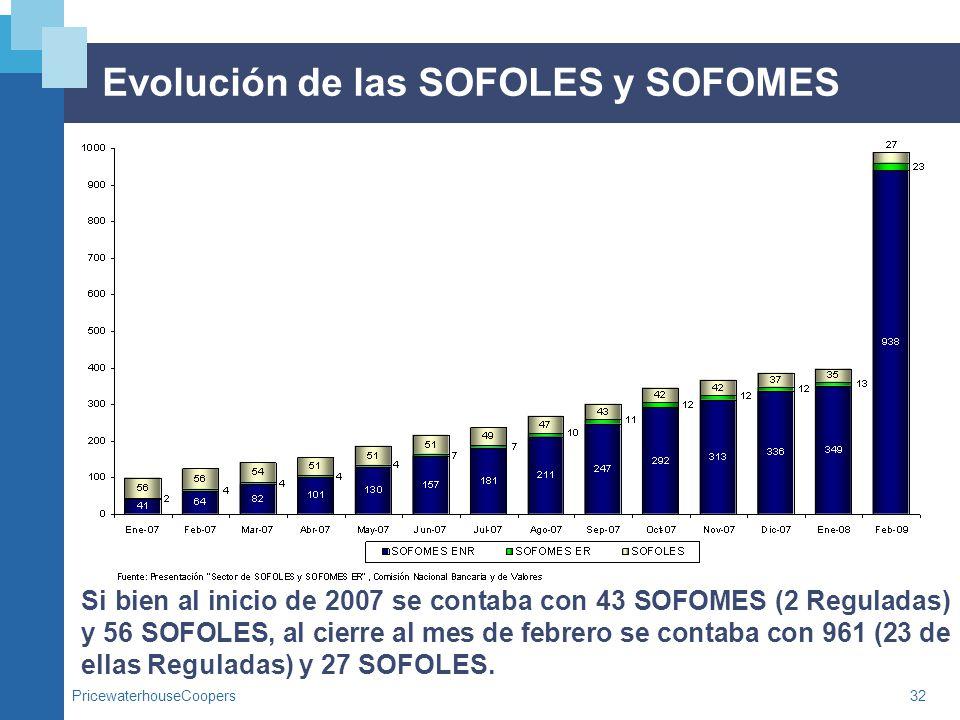 Evolución de las SOFOLES y SOFOMES