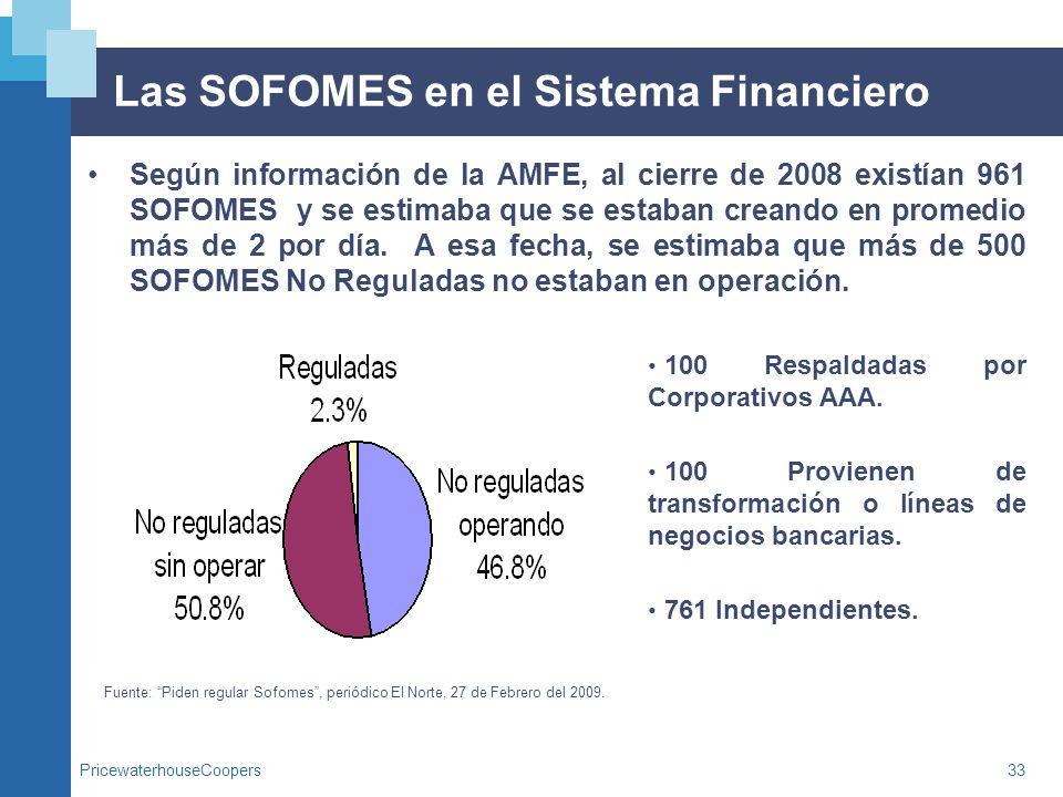 Las SOFOMES en el Sistema Financiero