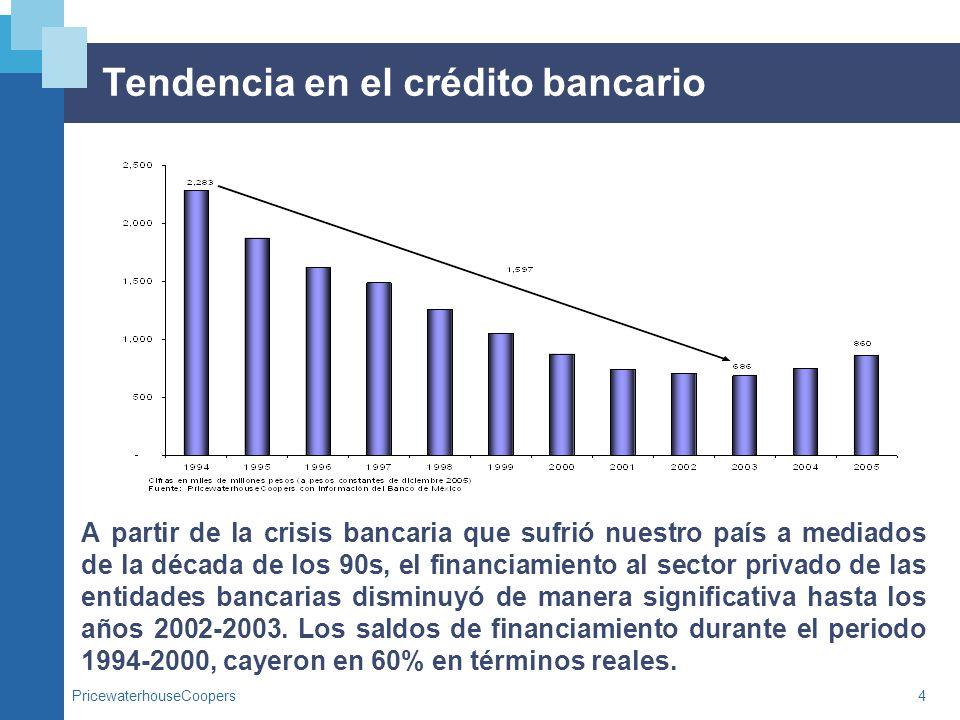 Tendencia en el crédito bancario