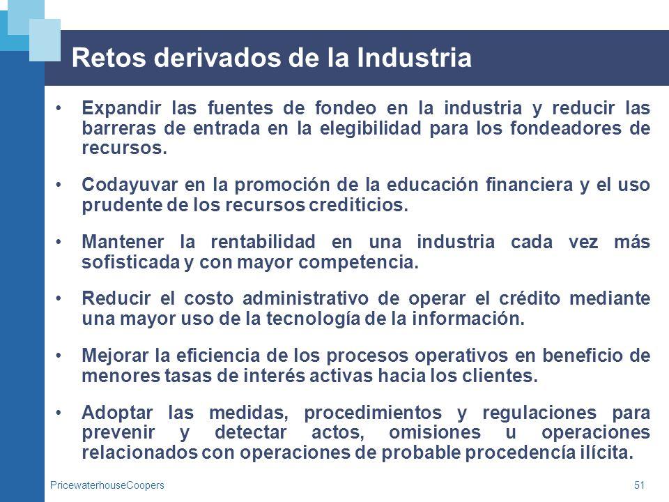 Retos derivados de la Industria
