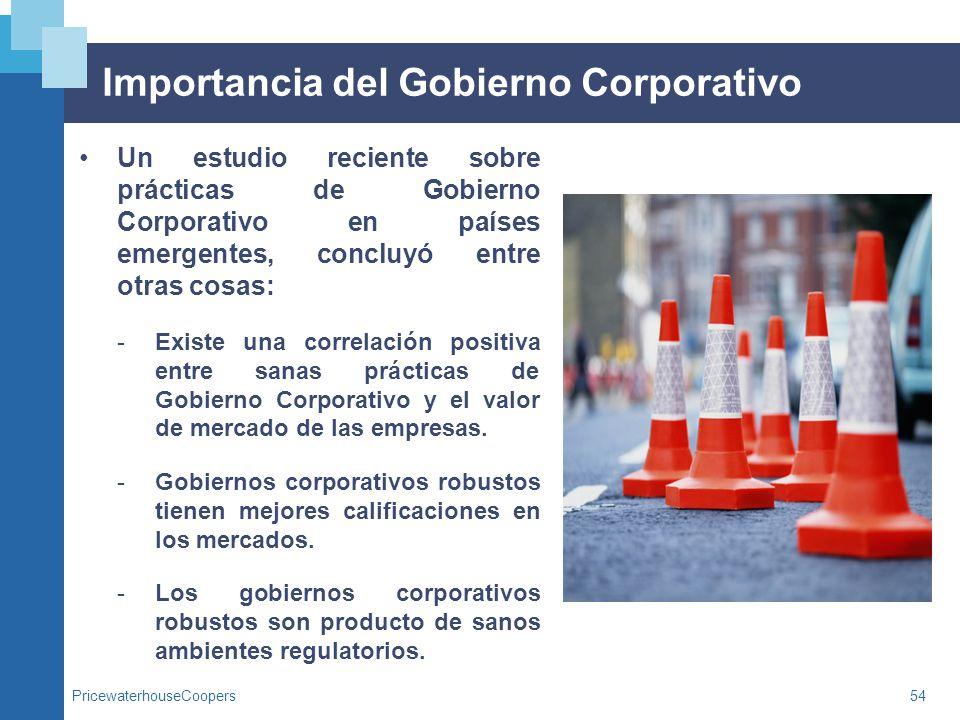 Importancia del Gobierno Corporativo