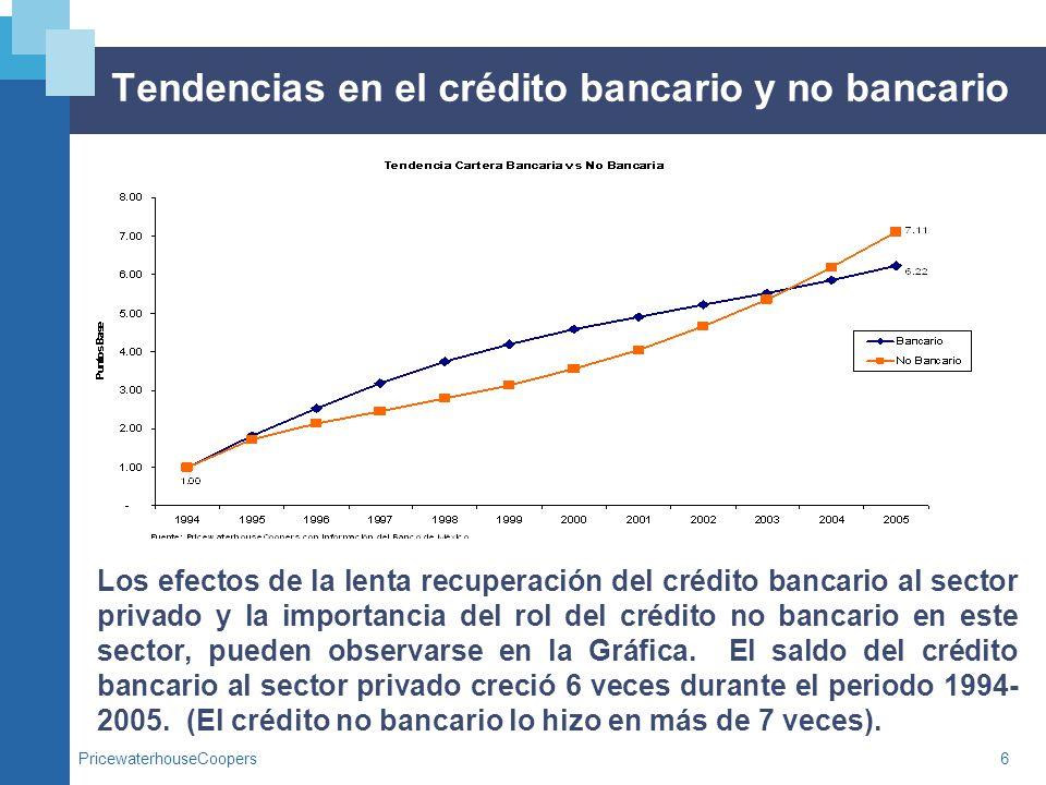 Tendencias en el crédito bancario y no bancario